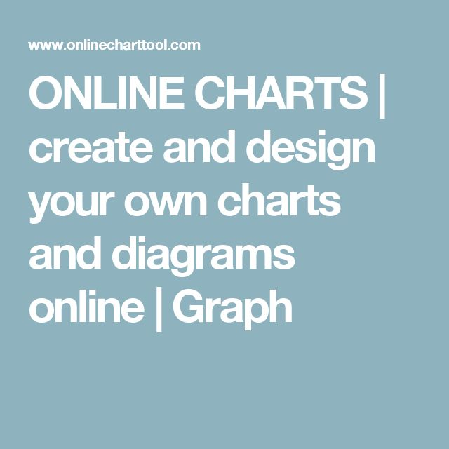 ONLINE CHARTS | create and design your own charts and diagrams online | Graph