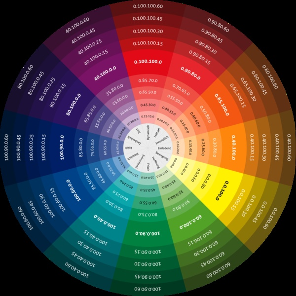 the color wheel: a reminder of the infinite clothing possibilities