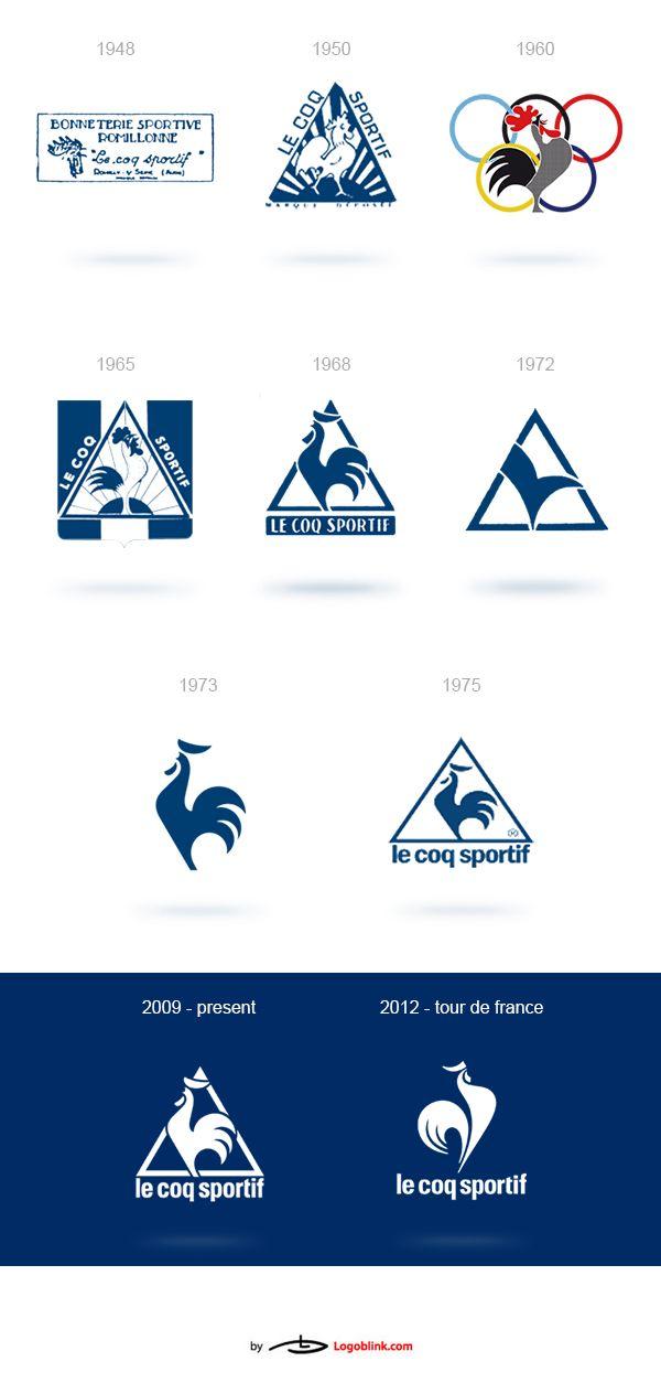 Le-CoqSportif-logo-evolution.jpg (600×1254)