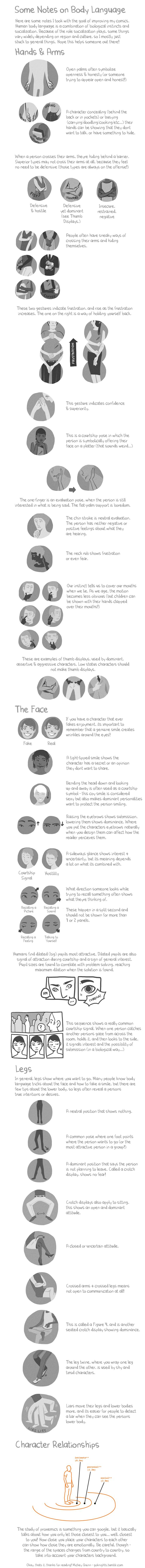 Body Language Reference Sheet - Writers Write- A form of language that is rarely taught outright, and could be helpful for kids who have difficulty with social cues.