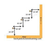 How High Chicken Roost | Along with the size roost you provide, you should also get the heigh ...