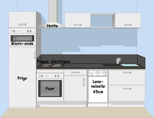 """Résultat de recherche d'images pour """"plan petite cuisine en l"""""""