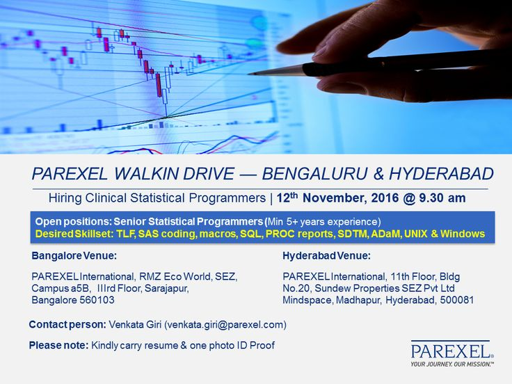 Clinical SAS programmers Walk-in drive @Paraxel