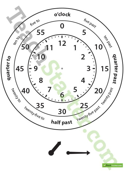 12 Hour Clock Template Teaching Resource