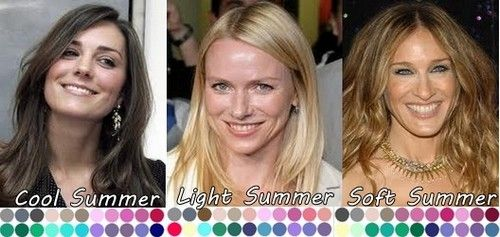 Summer color palette intensities. I am soft summer. This website has great colors that will look great of your skin tone.