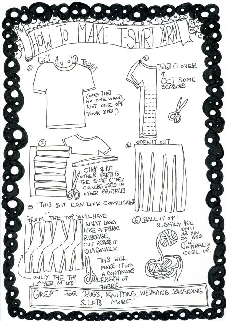 fuckyeahcraft:    Hello there!  As of Monday I'm doing a few craft work shops. I've made some sheets about how to do things and was wondering if anyone had any suggestions and whether they're clear enough? This ones for making tshirt yarn!