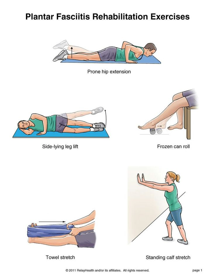 Universal image with plantar fasciitis exercises printable