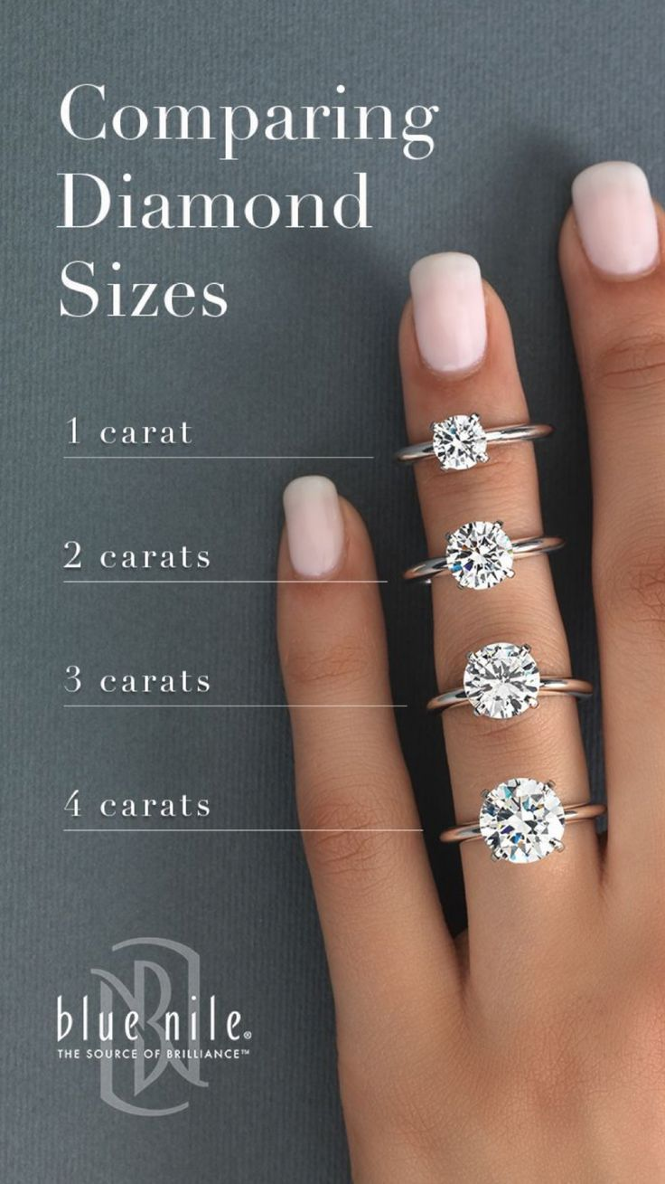 Enagement Ring Carat Size Chart Engagement Rings In 2019 Wedding