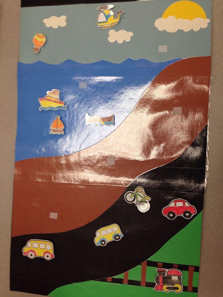 Transportation sort: train tracks, Road, Ocean, air, outer-space: sort