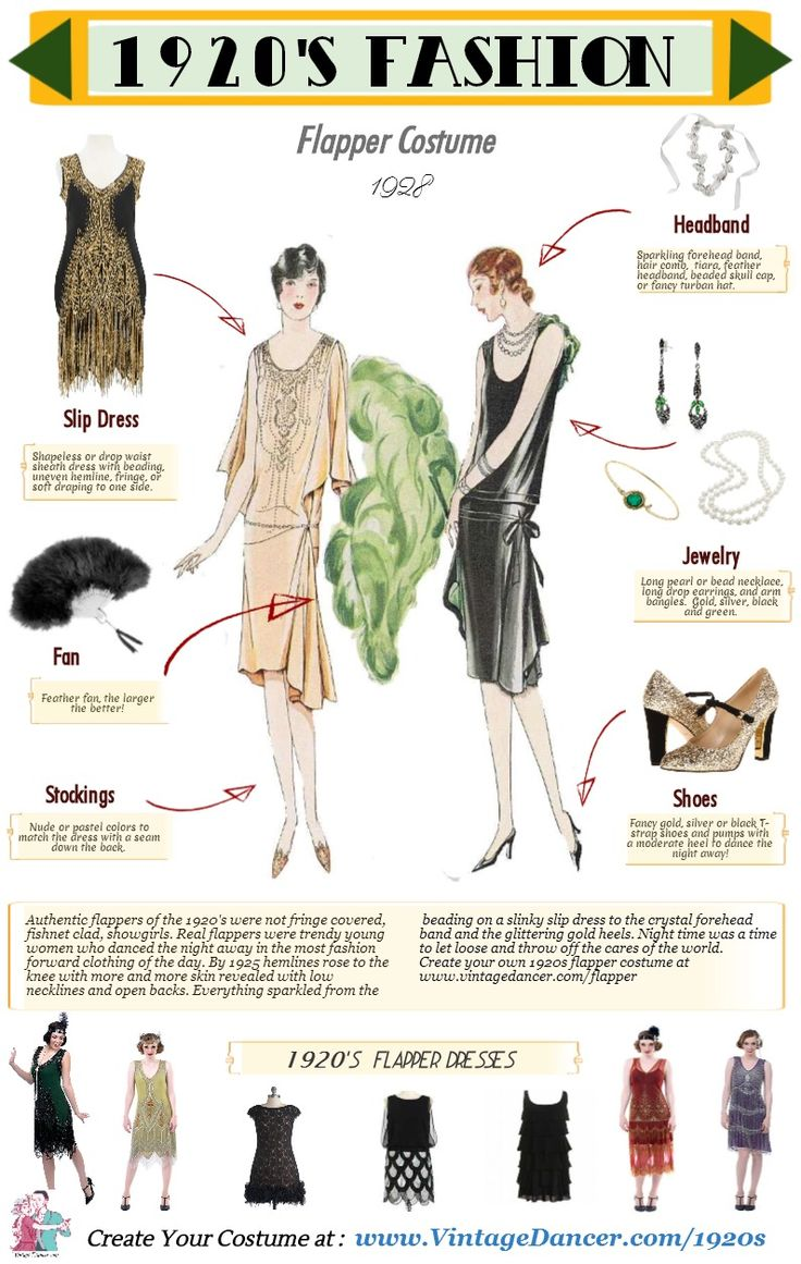 Step by step guide to dressing in a quality authentic 1920s flapper costume. With handy infographic to help you dance into the roaring twenties. Great website too!