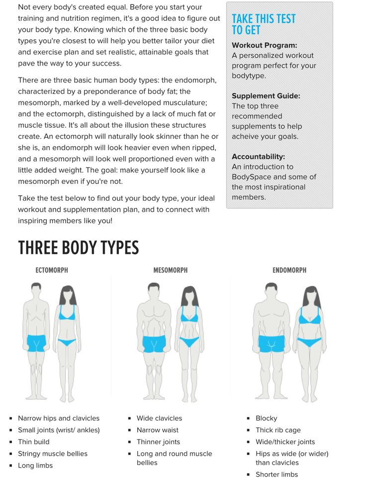 Size 0 Diet Exercise Plan: 38 Best Images About BODY TYPE On Pinterest