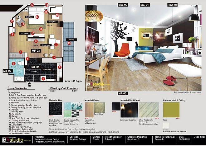 Presentation Board Interior Design