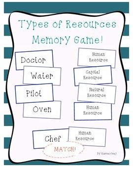 This is a matching game to reinforce and review the three types of resources: natural, capital, and human. Students will match specific examples of resources (e.g. chef, hammer, etc ..) to their correct category (e.g. human resource).