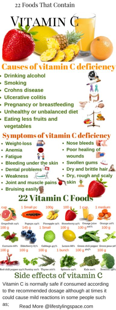 vitamin c function