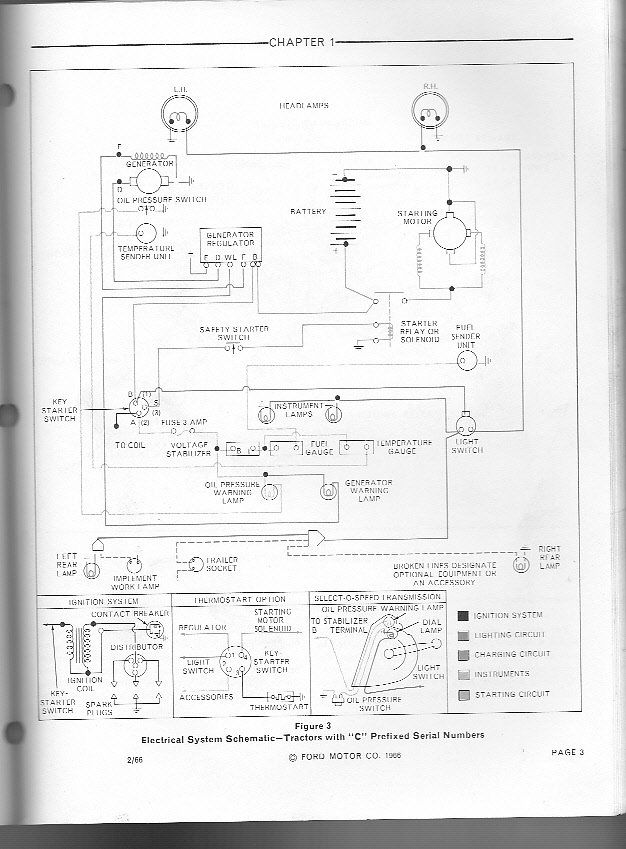 I Need A Wiring Diagram For A Ford 3000 Tractor Approx 1973 Tractors My Mechanic Ford Tractors