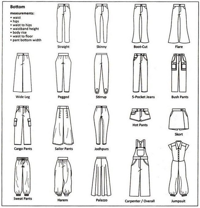 31 Insanely Useful Fashion Infographics for Women (Part I) – Women's Bottoms