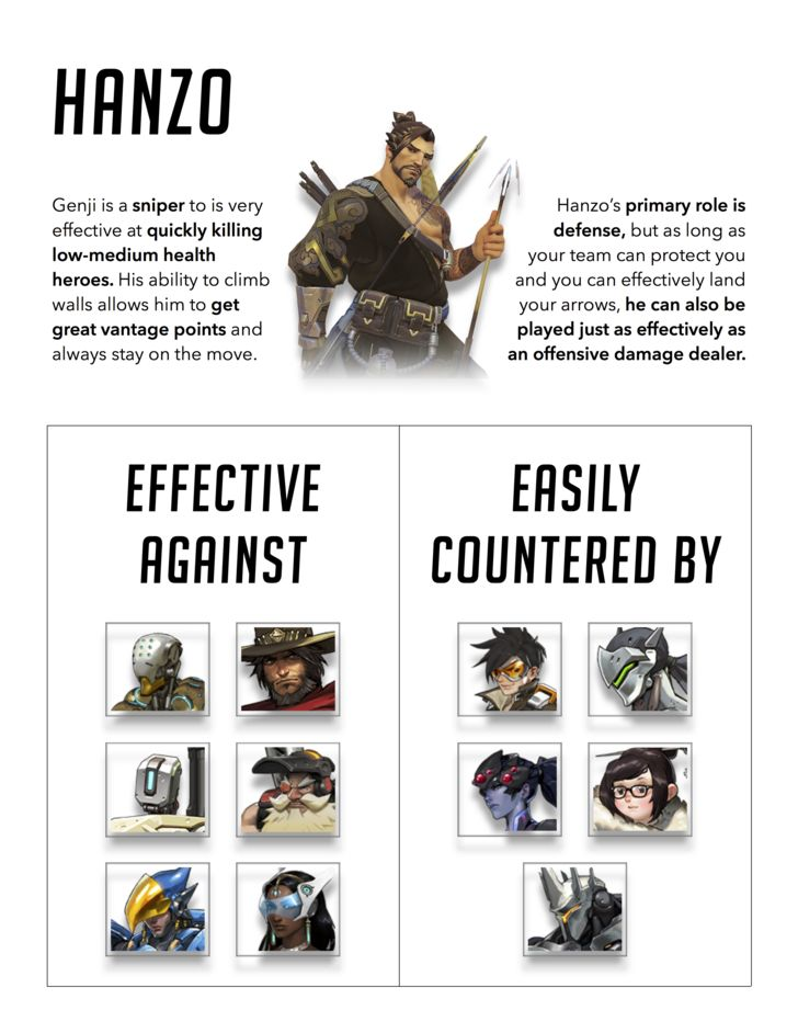 Overwatch Hanzo Cheat Sheet. Got kiddos that play Overwatch?  Find out everything Parents need to know about the game. http://theparentsguidetogames.com/everything-parents-need-to-know-about-overwatch