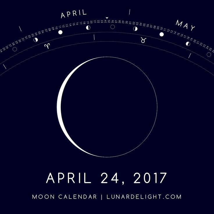 Monday, April 24 @ 21:10 GMT  Waning Crescent - Illumination: 4%  Next New Moon: Wednesday, April 26 @ 12:18 GMT Next Full Moon: Wednesday, May 10 @ 21:43 GMT