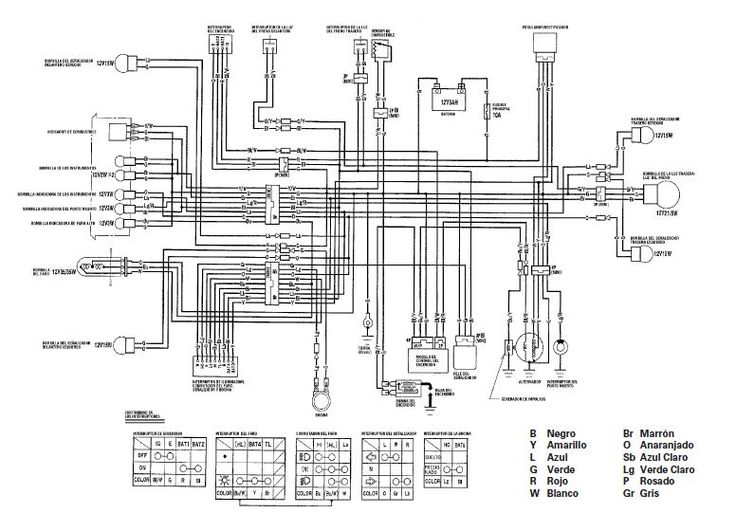 manuales de diagramas el u00e9ctricos  yamaha dt 125  honda cg