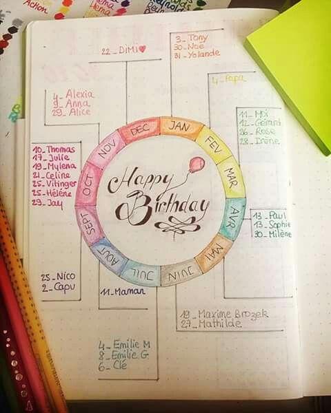 Idée anniversaire bullet journal #diy_organization_planner