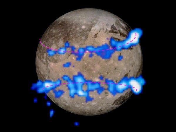 NOTICIA: Gracias al telescopio espacial Hubble, se ha descubierto que Ganímedes contiene un océano subterráneo. La luna más grande del sistema solar se une a otras lunas como Europa y Encélado, que ya habían mostrado agua subterránea. Esto anima a pensar en la posibilidad de que haya vida en otros lugares del sistema solar.  Lee un poco más sobre esto en: http://earthguide.ucsd.edu/virtualmuseum/litu/10_3.shtml
