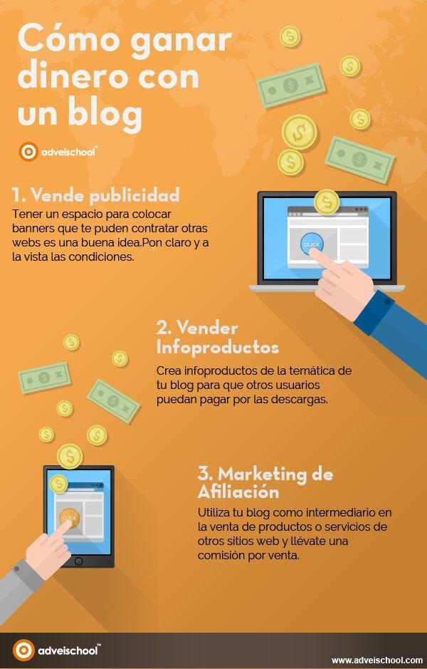 Cómo ganar dinero con tu Blog #infografia