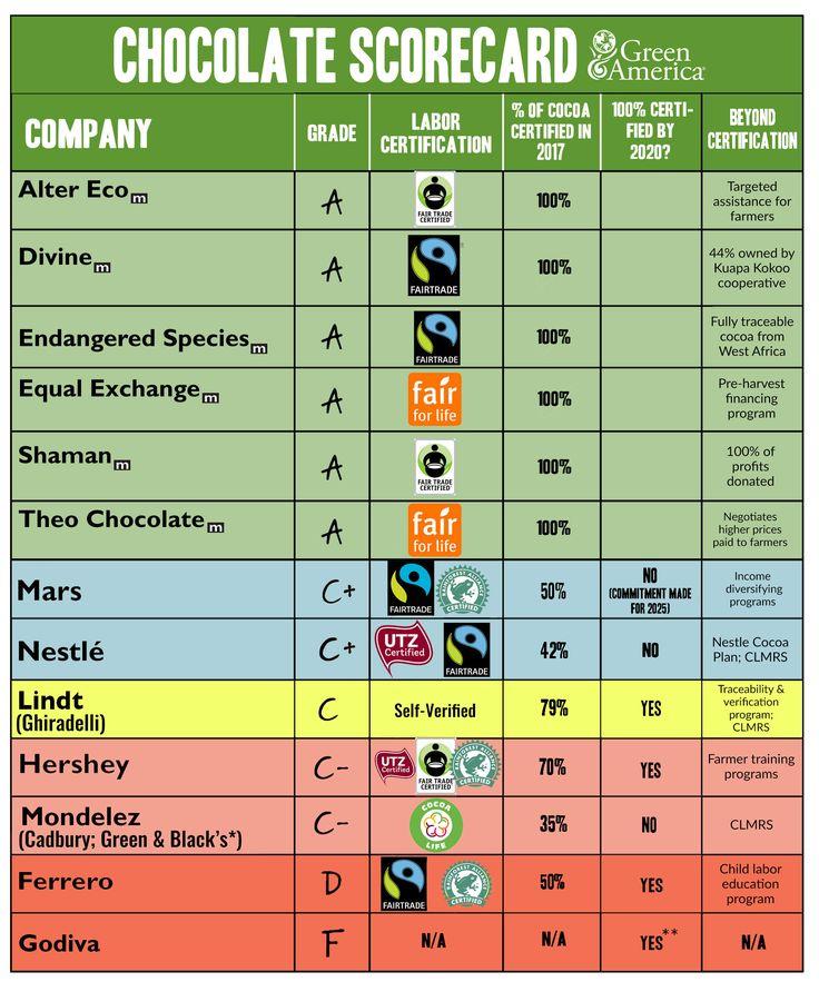 fair trade companies list