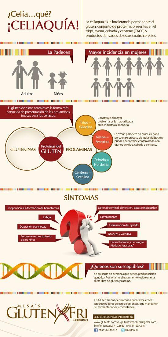 Qué es la Celiaquía #infografia #inforgaphic #health