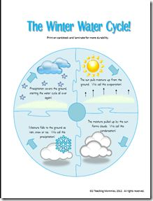 The Winter Water Cycle from 2 Teaching Mommies. This free printable could be used for a Winter unit or a weather unit. Awesomeness!!