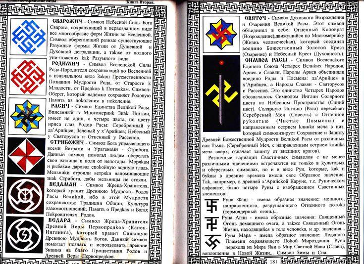 Символы Славян и Ариев