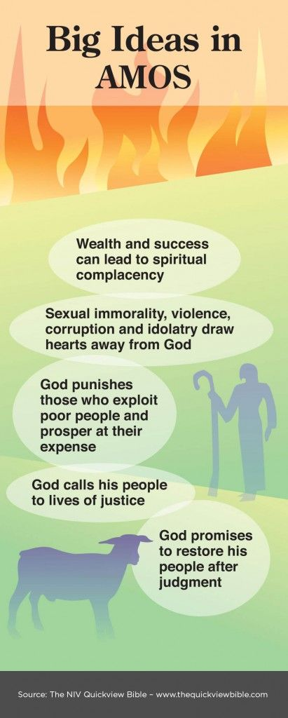 The Quick View Bible » Big Ideas in Amos