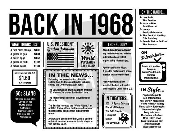 Back In 1968 PRINTABLE Placemat - 50th Birthday Decoration