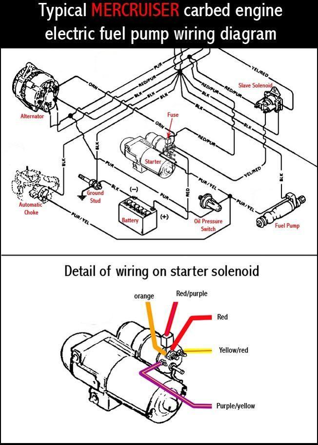 boat starter diagram  schematic wiring diagram waveecstasy