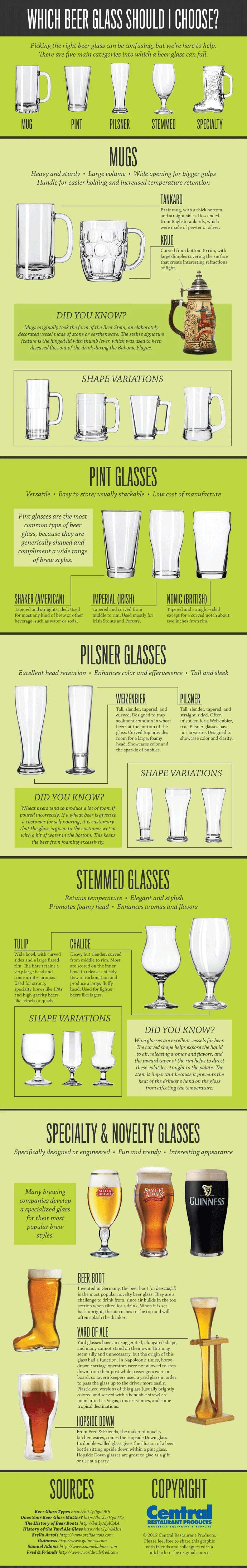 The Different Types Of Tea Drinkers