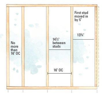 The Best Method For Framing A Wall In 2019 House Upgrades Frames On Construction Home Repairs
