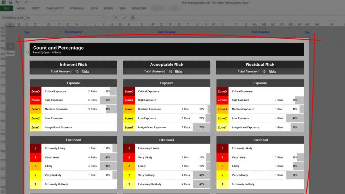 Risk Template In Excel Risk Heat Maps Or Risk Matrix For Multiple Risks Count And Percentage Section Risk Matrix Template Pinterest Risk Matrix