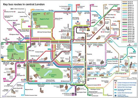 Plan des Bus et principales attractions de Londres