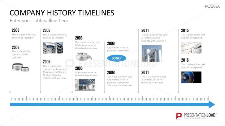 7 best company timelines images on pinterest timeline