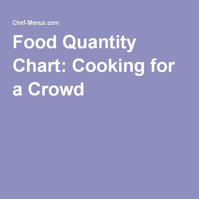 Food Quantity Chart: Cooking for a Crowd