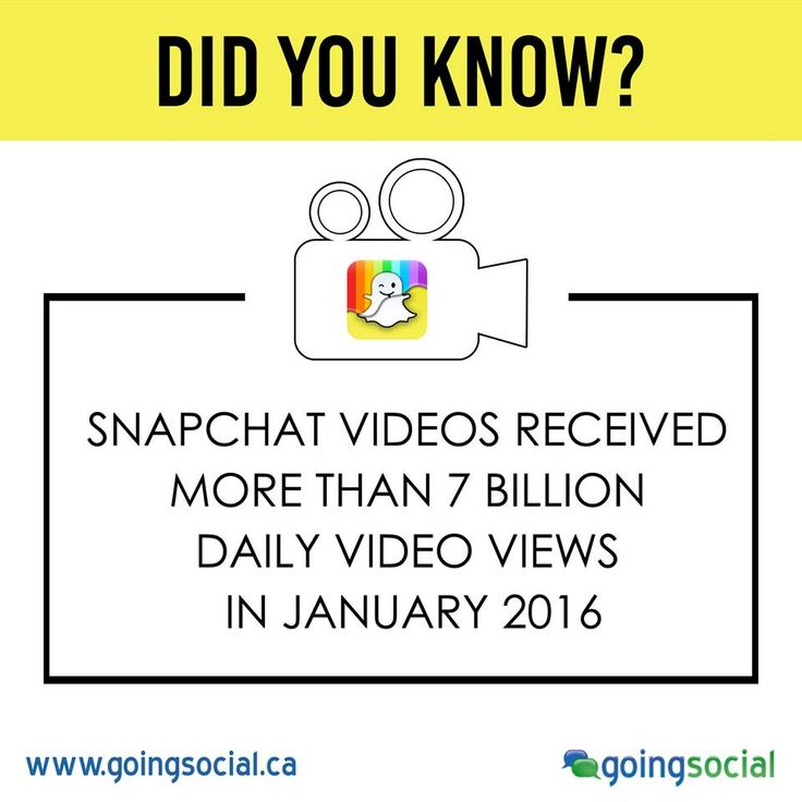 Snapchat stat: Snapchat videos received more than 7 billion daily video views in January 2016
