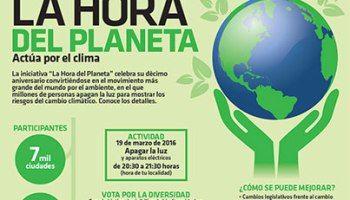 #Infografía La Hora del Planeta