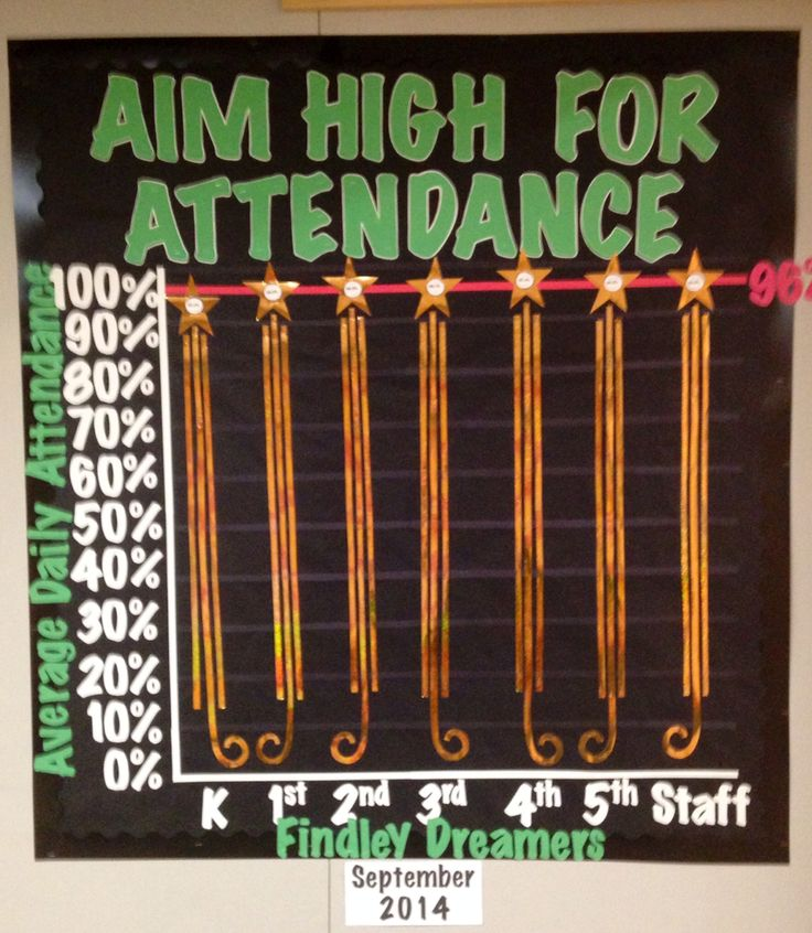 Monthly Average Daily Attendance bulletin board                              …