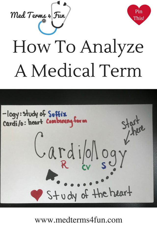 41 best medical terminology basics images on pinterest nursing medical terminology how to analyze a medical term medicalterminologynursing fandeluxe Gallery