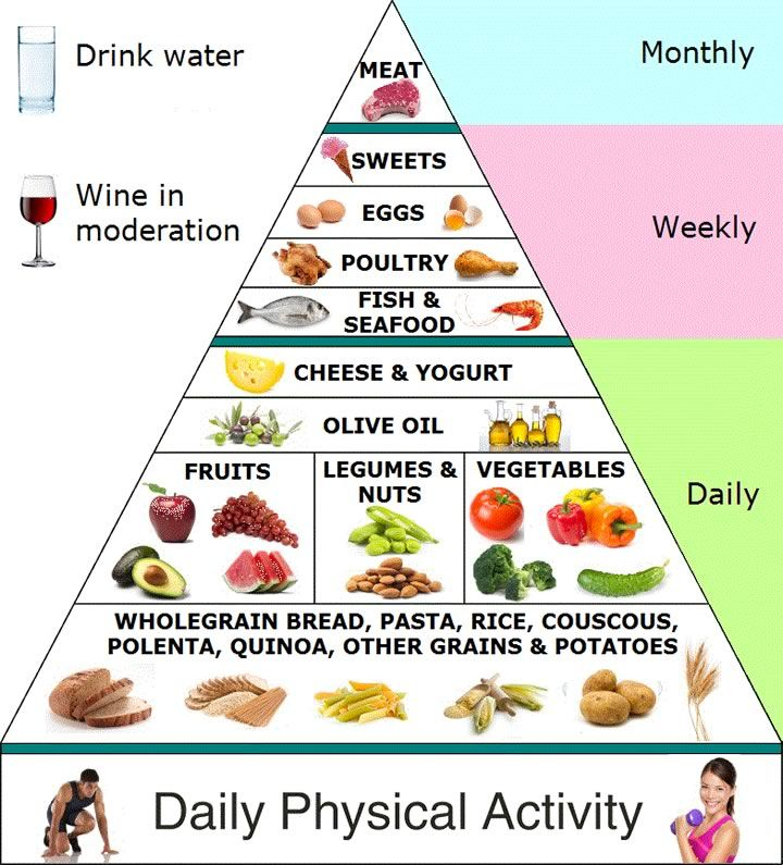 Average weight loss 10 day juice fast