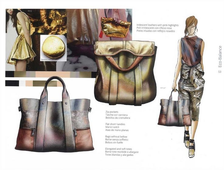 Bags Trend Book SS 2017