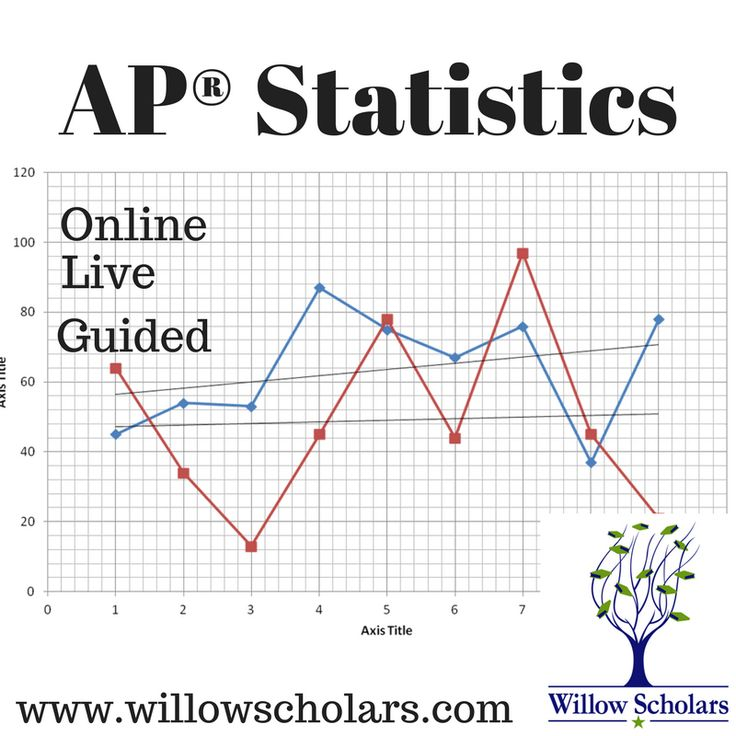 Online AP® Statistics course offered in Live and Guided formats.  Statistics is all about understanding what data is trying to tell you.  AP® Statistics is a year-long course split into two (2) semesters: Fall AP® Statistics and Spring AP® Statistics.