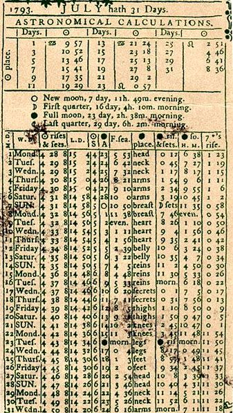 1793. July hath 31 days. Astronomical calculations ...