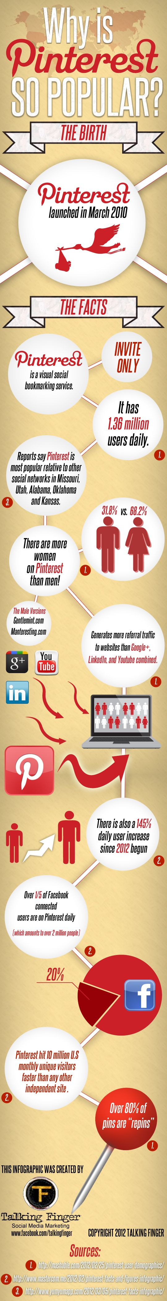 Cool infographic on #pinterest and its popularity in the #socialmedia world
