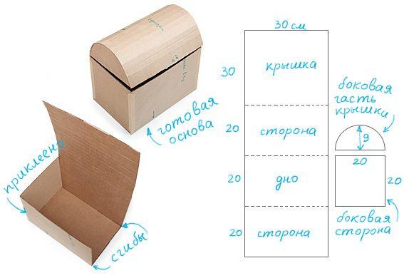 Схема сундук из коробки