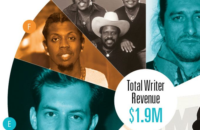 "Trinidad James Made $150,000 Off ""Uptown Funk"" 